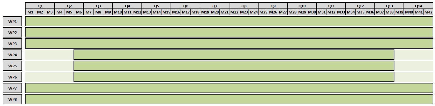 Heimdall schedule